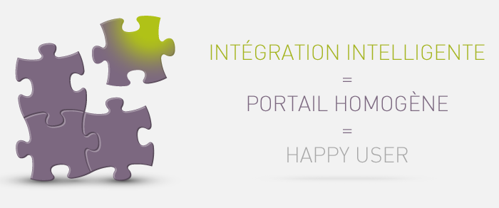 integration application web